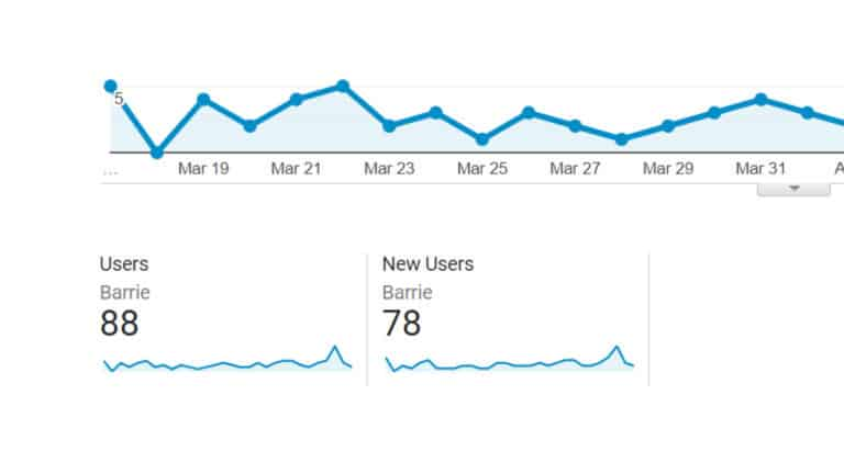 How To Get Google Analytics To Reveal Your Local Traffic